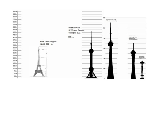 all towers expanded